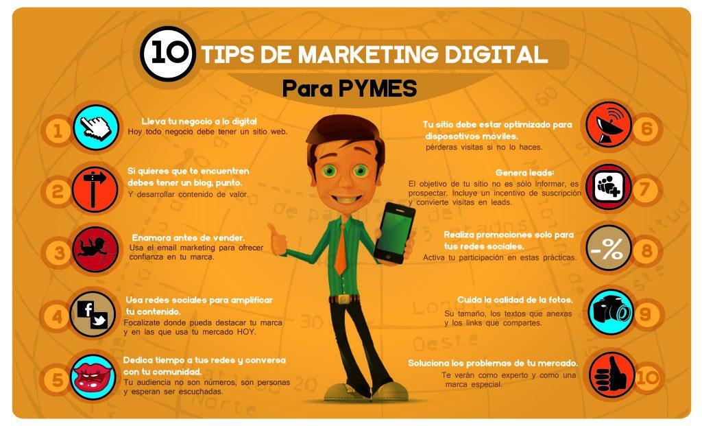 Marketing Digital para PYMES…